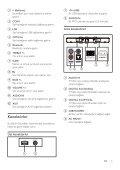 Philips Barre de son - Mode d'emploi - TUR - Page 7