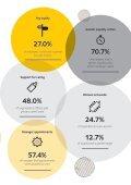 Australia's gender equality scorecard - Page 5