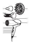 Philips SalonDry Control Sèche-cheveux - Mode d'emploi - IND - Page 2