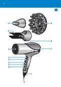 Philips SalonDry Control Sèche-cheveux - Mode d'emploi - HUN - Page 3