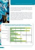 monografia_pmi-biotech - Page 7