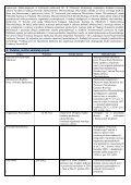 OCENA SKUTKÓW REGULACJI - Page 3