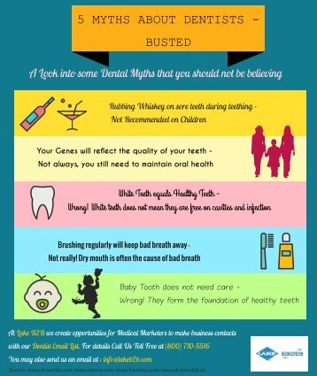 5 Myths about Dentists and Dental Care