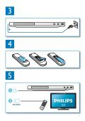 Philips Lecteur Blu-ray / DVD - Mode d'emploi - DAN - Page 5
