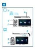 Philips Lecteur Blu-ray / DVD - Mode d'emploi - DAN - Page 6