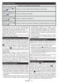 Philips 2900 series Téléviseur LED ultra-plat - Mode d'emploi - RON - Page 5