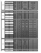Guia Rapida de Programacon - Page 4
