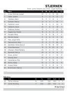 Program 27.11. v Stjernen - Page 3