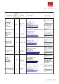 RESTAURANTS GOURMANDS 2017 - Page 2