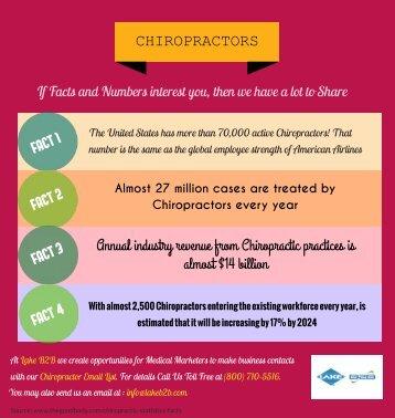 Chiropractor mailing list