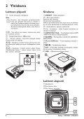 Philips PicoPix Projecteur de poche - Mode d'emploi - FIN - Page 6