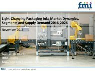 Light-Changing Packaging Inks Market