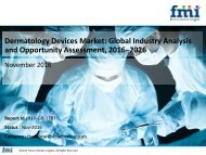 Dermatology Devices Market