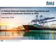 In-Vehicle Ethernet System Market