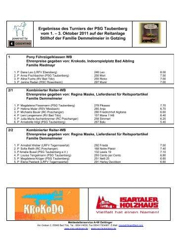 Ergebnisse des Turniers der PSG Taubenberg vom 1. – 3. Oktober ...
