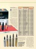.308 Norma Magnum - Jagen Weltweit - Seite 2