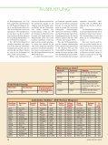 .308 Norma Magnum - Jagen Weltweit - Seite 3
