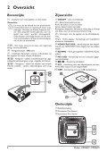 Philips PicoPix Projecteur de poche - Mode d'emploi - NLD - Page 6