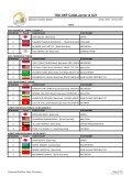 15th AKF Cadet,Junior & U21 - Page 2