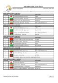 15th AKF Cadet,Junior & U21 - Page 3