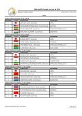 15th AKF Cadet,Junior & U21 - Page 5