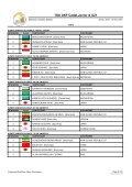 15th AKF Cadet,Junior & U21 - Page 6