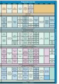 Programme overview - IWA World Water Congress & Exhibition - Page 3