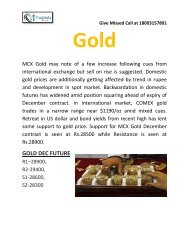 Daily MCX Free Tips with Commodity Updates