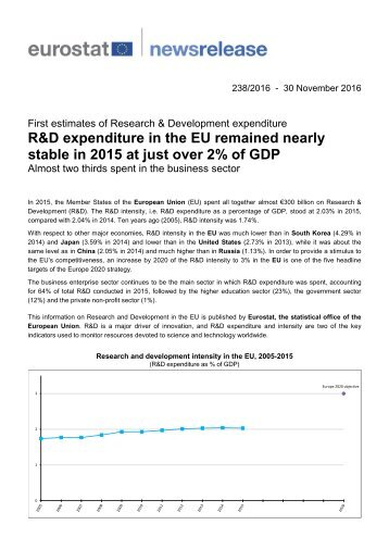 R&D expenditure in the EU remained nearly stable in 2015 at just over 2% of GDP