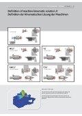 CNC lathes CNC - Drehmaschinen - Reiden Technik AG - Seite 5
