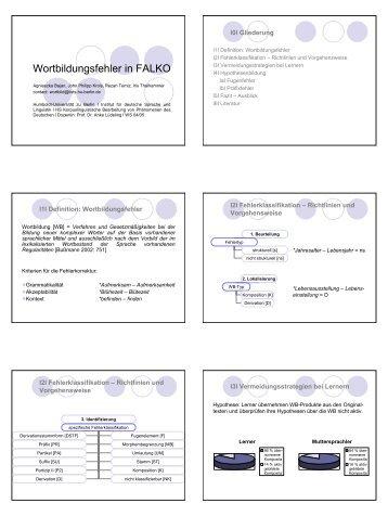 Folien Gruppe Wortbildung - Institut für deutsche Sprache und ...