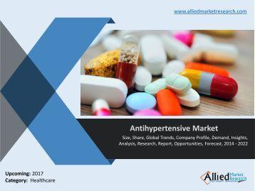 Antihypertensive Market