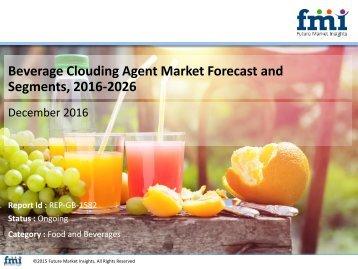 Beverage Clouding Agent Market