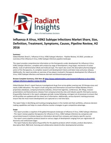 Influenza A Virus, H3N2 Subtype Infections Market Share, Size, Definition, Treatment, Symptoms, Pipeline Review, H2 2016