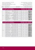 Tryckknappar & knappar - Coats - Page 4