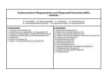 inhaltsverzeichnis pflegestandards ambulant - Pflegestandards Beispiele