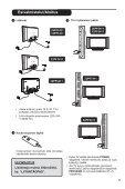 Philips Téléviseur à écran large - Mode d'emploi - FIN - Page 5