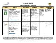 2016 Sacramento Holiday Assistance Programs