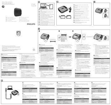 Philips Enceinte portable sans fil - Guide de mise en route - FIN