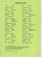 Koblenz Huskies Aktuell 1994 - Seite 3