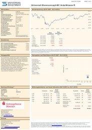 Universal-Shareconcept-BC Anteilklasse R - Universal-Investment