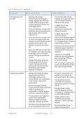 KiwiNet Commercialisation Associate - Page 2