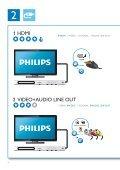 Philips 5000 series Lecteur Blu-ray / DVD - Mode d'emploi - DAN - Page 4