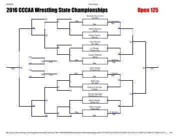 2017 Big Ten Wrestling Championships 125