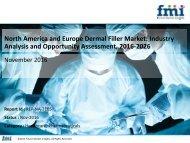 North America and Europe Dermal Filler Market
