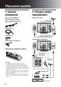 Sony KDL-26S2030 - KDL-26S2030 Istruzioni per l'uso Ceco - Page 4
