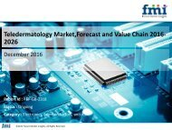 Teledermatology Market size and Key Trends in terms of volume and value 2016-2026