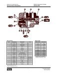 Bulletin HY14-2706-M2/US - Parker Hannifin - Solutions for the ... - Page 4