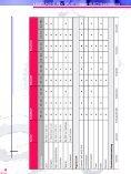 Blechbearbeitung - MERZ GmbH - Seite 4
