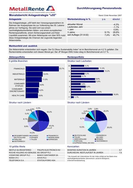 Report MRPF_SV-Part - MetallRente